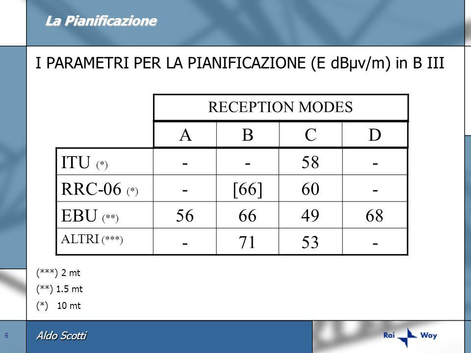 Aldo Scotti 6 I PARAMETRI PER LA PIANIFICAZIONE (E dBμv/m) in B III La Pianificazione ABCD ITU (*) --58- RRC-06 (*) -[66]60- EBU (**) 56664968 ALTRI (