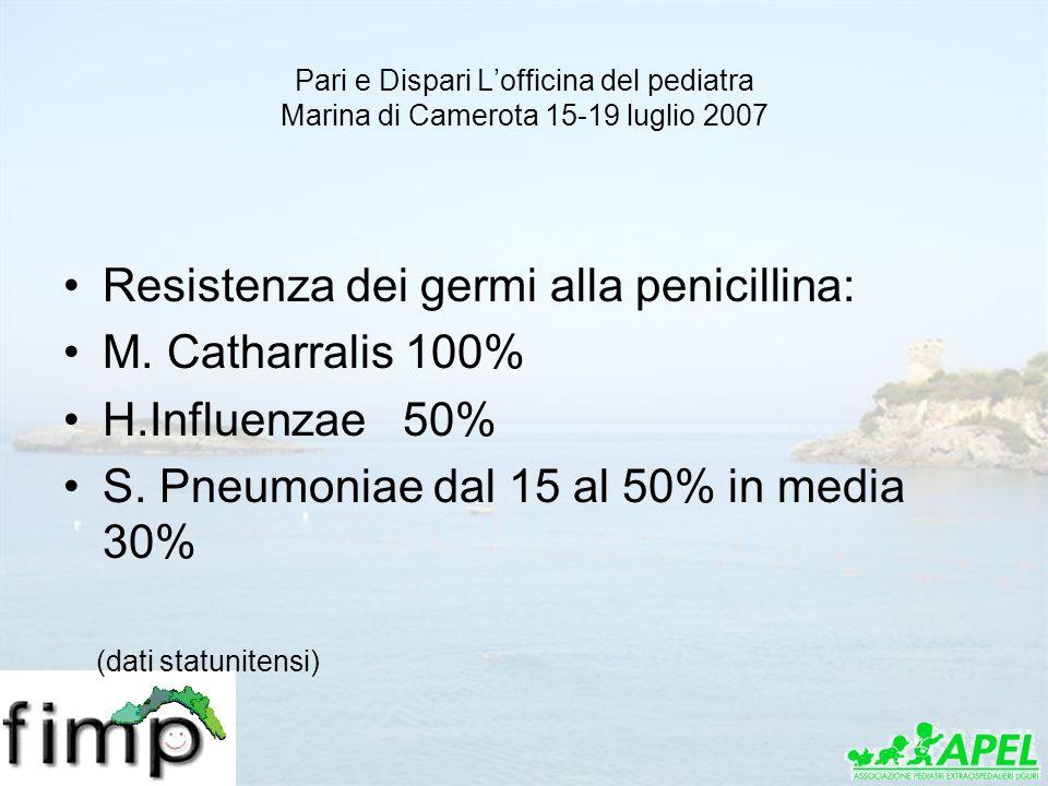 Pari e Dispari Lofficina del pediatra Marina di Camerota 15-19 luglio 2007 Resistenza dei germi alla penicillina: M. Catharralis 100% H.Influenzae 50%