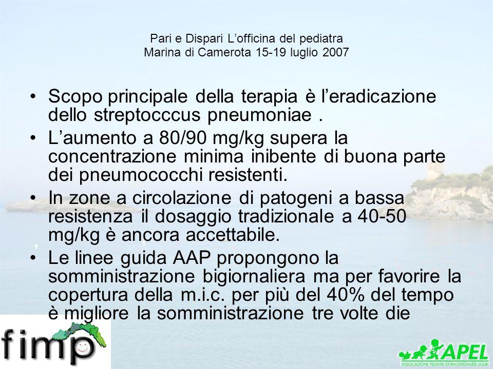 Pari e Dispari Lofficina del pediatra Marina di Camerota 15-19 luglio 2007 Scopo principale della terapia è leradicazione dello streptocccus pneumonia