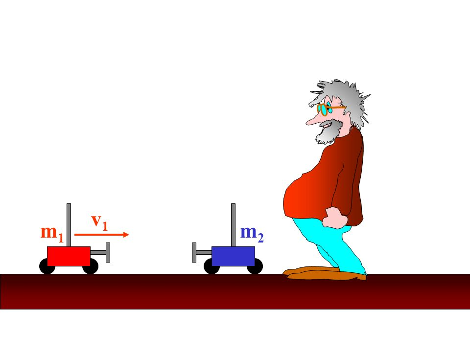 m1m1 m2m2 w 1 = m 1 - m 2 v1v1 m 1 + m 2 = w2w2 2m 1 v1v1 (m 1 + m 2 ) (m 1 - m 2 ) 0In questo caso si ha: (m 1 - m 2 ) quindi: (m 1 + m 2 ) 0 questo significa che w 1 è positiva, cioè il carrello rosso prosegue la sua corsa 2 m 1 0Per la stessa ragione è: