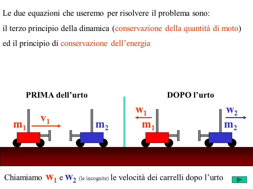 Chiamiamo w 1 e w 2 (le incognite) le velocità dei carrelli dopo lurto Le due equazioni che useremo per risolvere il problema sono: il terzo principio della dinamica (conservazione della quantità di moto) ed il principio di conservazione dellenergia m2m2 v1v1 m1m1 m2m2 w1w1 m1m1 w2w2 PRIMA dellurtoDOPO lurto