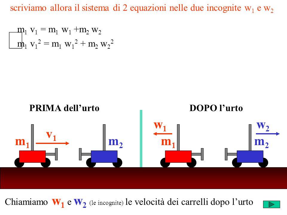 Chiamiamo w 1 e w 2 (le incognite) le velocità dei carrelli dopo lurto m2m2 v1v1 m1m1 m2m2 w1w1 m1m1 w2w2 PRIMA dellurtoDOPO lurto scriviamo allora il