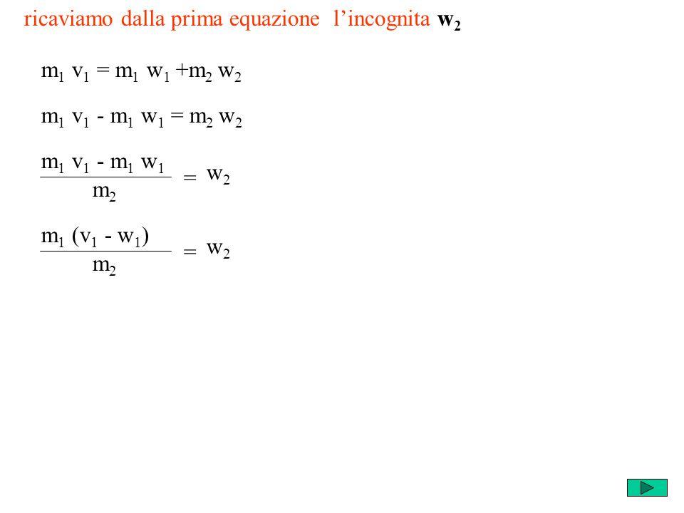 ricaviamo dalla prima equazione lincognita w 2 m 1 v 1 = m 1 w 1 +m 2 w 2 m 1 v 1 - m 1 w 1 = m 2 w 2 m 1 v 1 - m 1 w 1 m2m2 = w2w2 m 1 (v 1 - w 1 ) m2m2 = w2w2