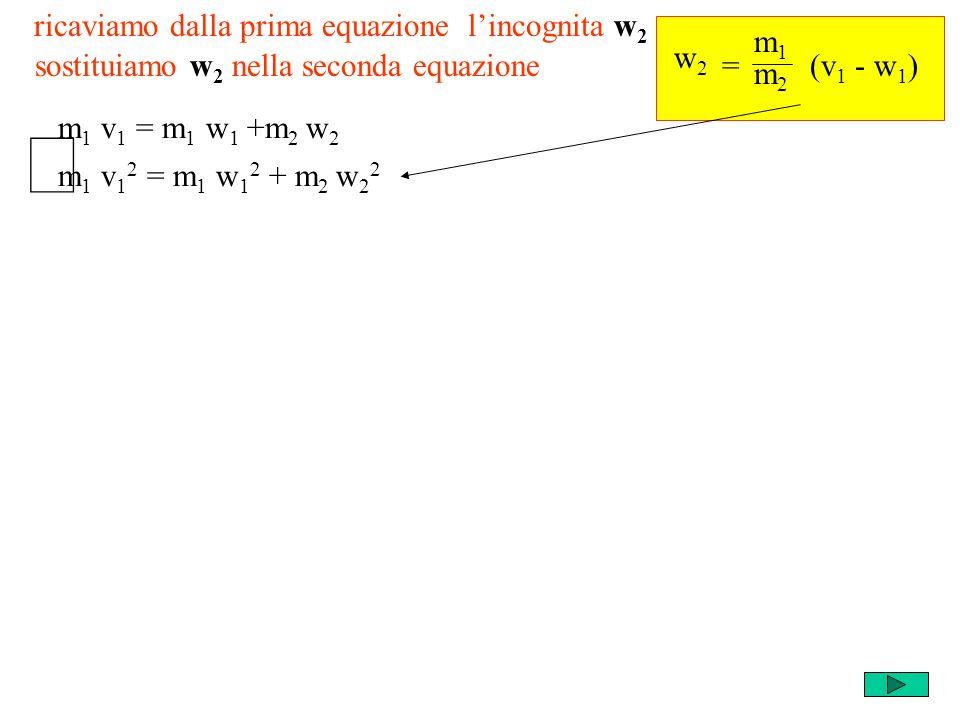 ricaviamo dalla prima equazione lincognita w 2 m1m1 m2m2 = w2w2 (v 1 - w 1 ) m 1 v 1 2 = m 1 w 1 2 + m 2 w 2 2 m 1 v 1 = m 1 w 1 +m 2 w 2 sostituiamo w 2 nella seconda equazione