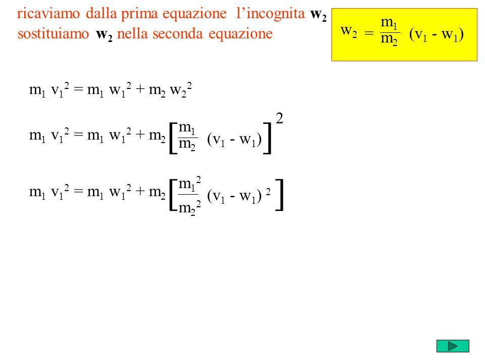 ricaviamo dalla prima equazione lincognita w 2 m1m1 m2m2 = w2w2 (v 1 - w 1 ) m 1 v 1 2 = m 1 w 1 2 + m 2 w 2 2 sostituiamo w 2 nella seconda equazione m 1 v 1 2 = m 1 w 1 2 + m 2 m1m1 m2m2 (v 1 - w 1 ) [] 2 m 1 v 1 2 = m 1 w 1 2 + m 2 m12m12 m22m22 (v 1 - w 1 ) 2 []