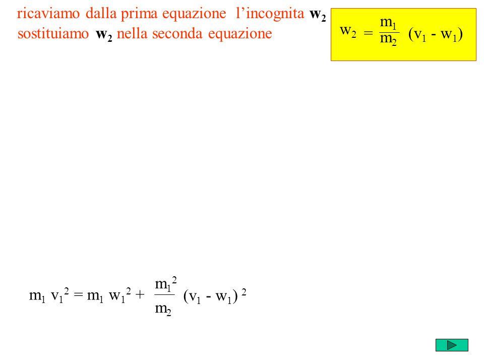 ricaviamo dalla prima equazione lincognita w 2 m1m1 m2m2 = w2w2 (v 1 - w 1 )sostituiamo w 2 nella seconda equazione m 1 v 1 2 = m 1 w 1 2 + m12m12 m2m