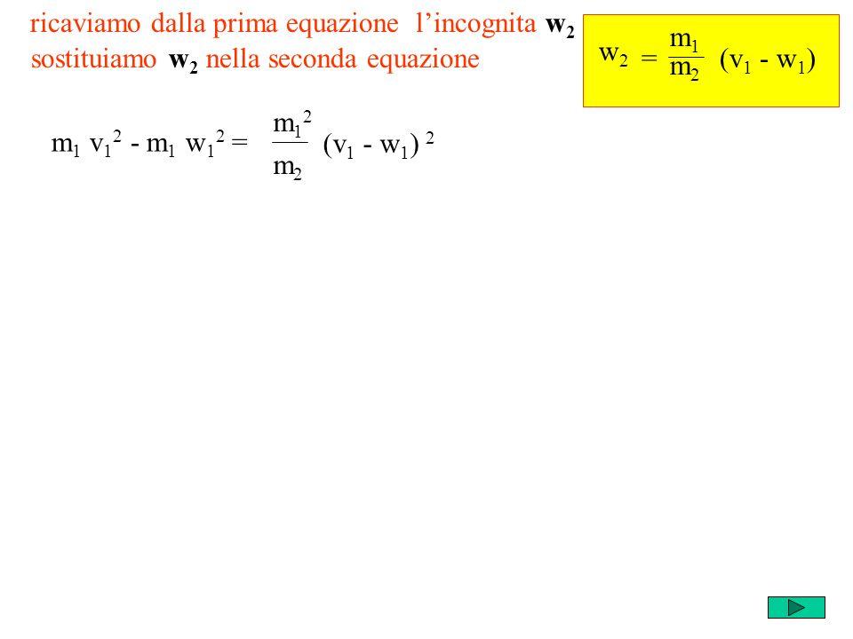 ricaviamo dalla prima equazione lincognita w 2 m1m1 m2m2 = w2w2 (v 1 - w 1 )sostituiamo w 2 nella seconda equazione m 1 v 1 2 - m 1 w 1 2 = m12m12 m2m