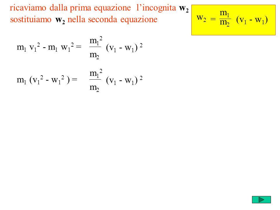 ricaviamo dalla prima equazione lincognita w 2 m1m1 m2m2 = w2w2 (v 1 - w 1 )sostituiamo w 2 nella seconda equazione m 1 v 1 2 - m 1 w 1 2 = m12m12 m2m2 (v 1 - w 1 ) 2 m 1 (v 1 2 - w 1 2 ) = m12m12 m2m2 (v 1 - w 1 ) 2