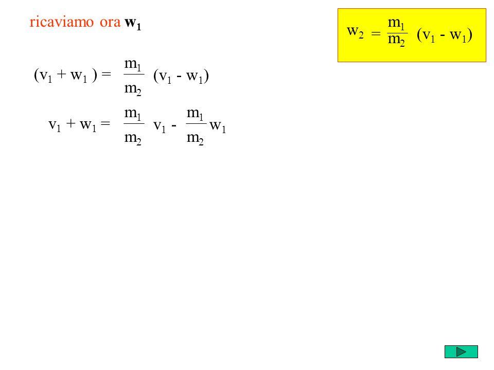m1m1 m2m2 = w2w2 ricaviamo ora w 1 (v 1 + w 1 ) = m1m1 m2m2 (v 1 - w 1 ) v 1 + w 1 = m1m1 m2m2 v 1 - w 1 m1m1 m2m2