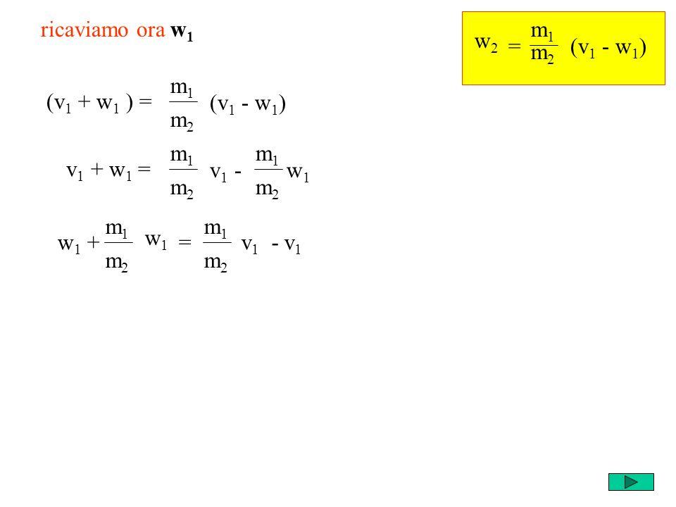 m1m1 m2m2 = w2w2 (v 1 - w 1 ) ricaviamo ora w 1 (v 1 + w 1 ) = m1m1 m2m2 (v 1 - w 1 ) v 1 + w 1 = m1m1 m2m2 v 1 - w 1 m1m1 m2m2 w 1 + =v 1 - v 1 m1m1 m2m2 w1w1 m1m1 m2m2
