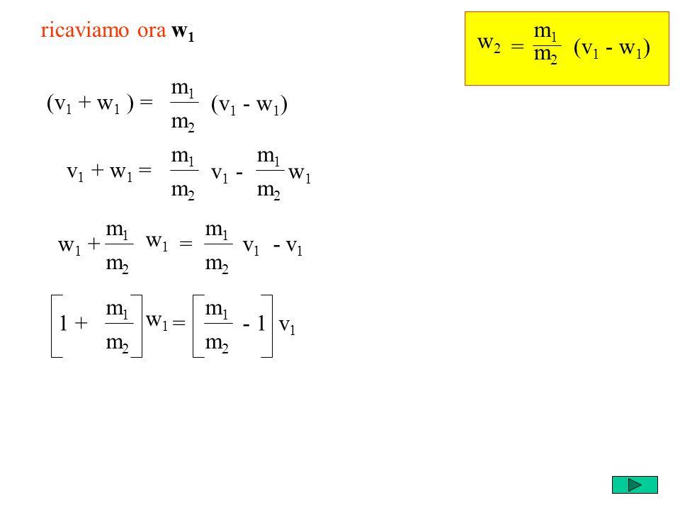 m1m1 m2m2 w1w1 m1m1 m2m2 = w2w2 (v 1 - w 1 ) ricaviamo ora w 1 (v 1 + w 1 ) = m1m1 m2m2 (v 1 - w 1 ) v 1 + w 1 = m1m1 m2m2 v 1 - w 1 m1m1 m2m2 w 1 + =v 1 - v 1 m1m1 m2m2 w1w1 m1m1 m2m2 1 + =- 1 v 1 m1m1 m2m2