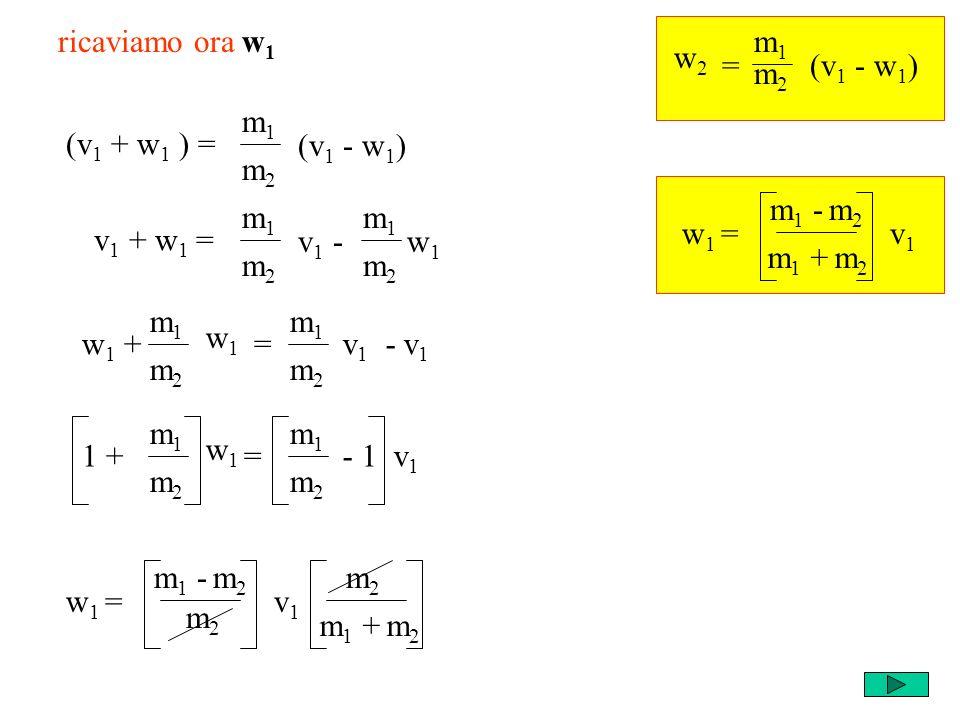 m1m1 m2m2 w1w1 m1m1 m2m2 = w2w2 (v 1 - w 1 ) ricaviamo ora w 1 (v 1 + w 1 ) = m1m1 m2m2 (v 1 - w 1 ) v 1 + w 1 = m1m1 m2m2 v 1 - w 1 m1m1 m2m2 w 1 + =v 1 - v 1 m1m1 m2m2 w1w1 m1m1 m2m2 1 + =- 1 v 1 m1m1 m2m2 w 1 = m 1 - m 2 m2m2 v1v1 m 1 + m 2 m2m2 w 1 = m 1 - m 2 v1v1 m 1 + m 2
