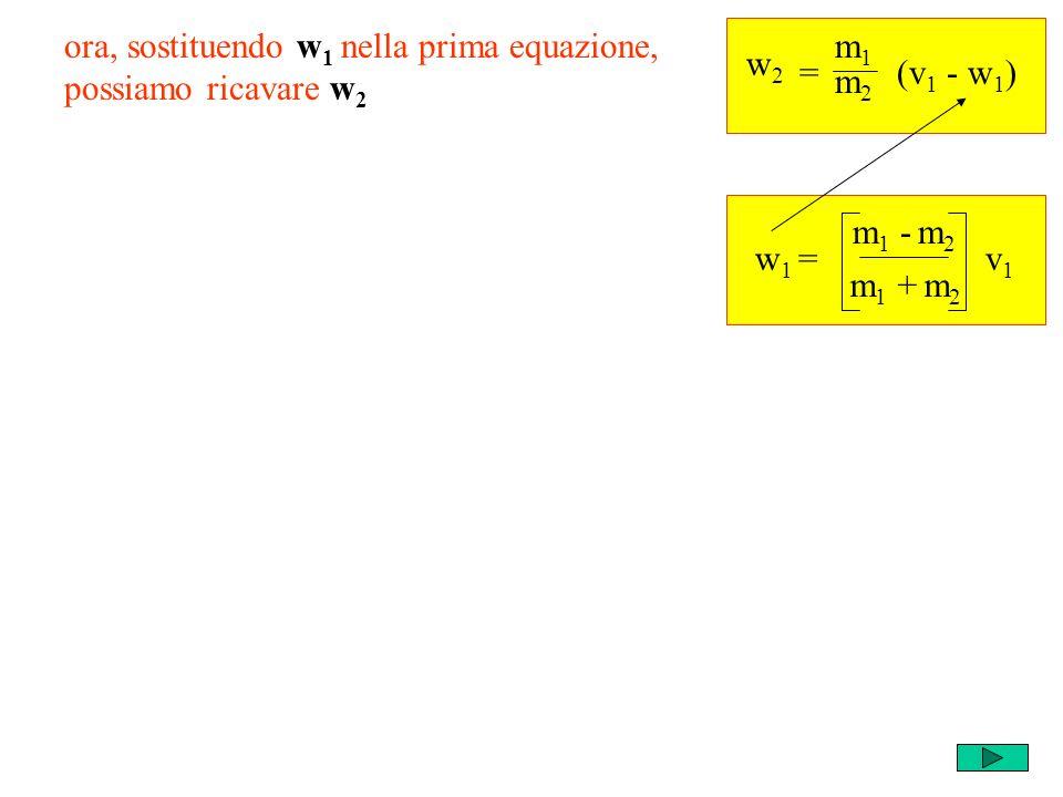 m1m1 m2m2 = w2w2 (v 1 - w 1 ) ora, sostituendo w 1 nella prima equazione, possiamo ricavare w 2 w 1 = m 1 - m 2 v1v1 m 1 + m 2