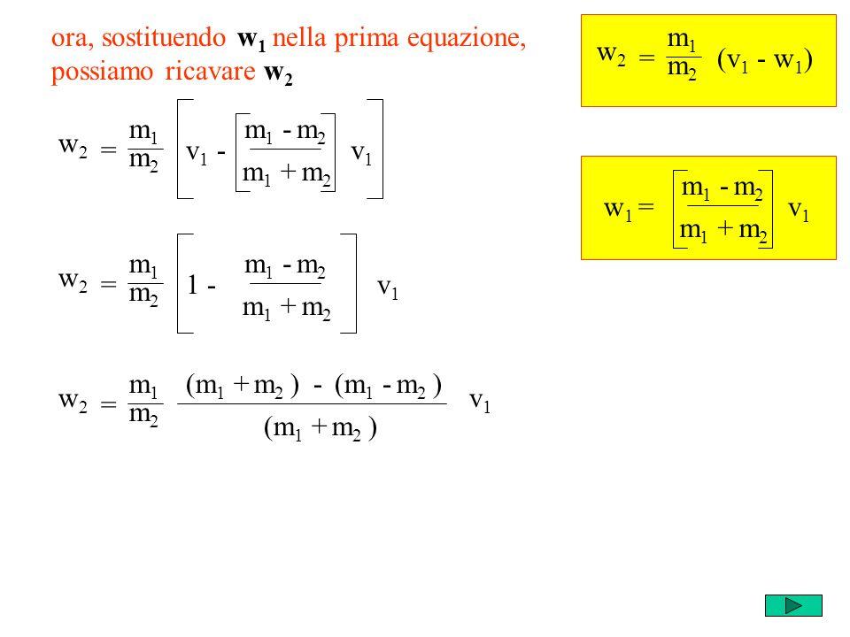 m1m1 m2m2 = w2w2 (v 1 - w 1 ) ora, sostituendo w 1 nella prima equazione, possiamo ricavare w 2 w 1 = m 1 - m 2 v1v1 m 1 + m 2 m2m2 = w2w2 v 1 - m1m1 m 1 - m 2 v1v1 m 1 + m 2 m2m2 = w2w2 1 - m1m1 m 1 - m 2 v1v1 m 1 + m 2 m2m2 = w2w2 m1m1 (m 1 - m 2 ) v1v1 (m 1 + m 2 ) -