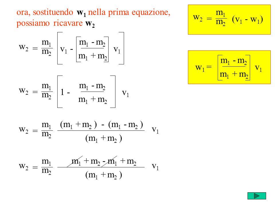 m1m1 m2m2 = w2w2 (v 1 - w 1 ) ora, sostituendo w 1 nella prima equazione, possiamo ricavare w 2 w 1 = m 1 - m 2 v1v1 m 1 + m 2 m2m2 = w2w2 v 1 - m1m1 m 1 - m 2 v1v1 m 1 + m 2 m2m2 = w2w2 1 - m1m1 m 1 - m 2 v1v1 m 1 + m 2 m2m2 = w2w2 m1m1 (m 1 - m 2 ) v1v1 (m 1 + m 2 ) - m2m2 = w2w2 m1m1 v1v1 m 1 + m 2 - m 1 + m 2
