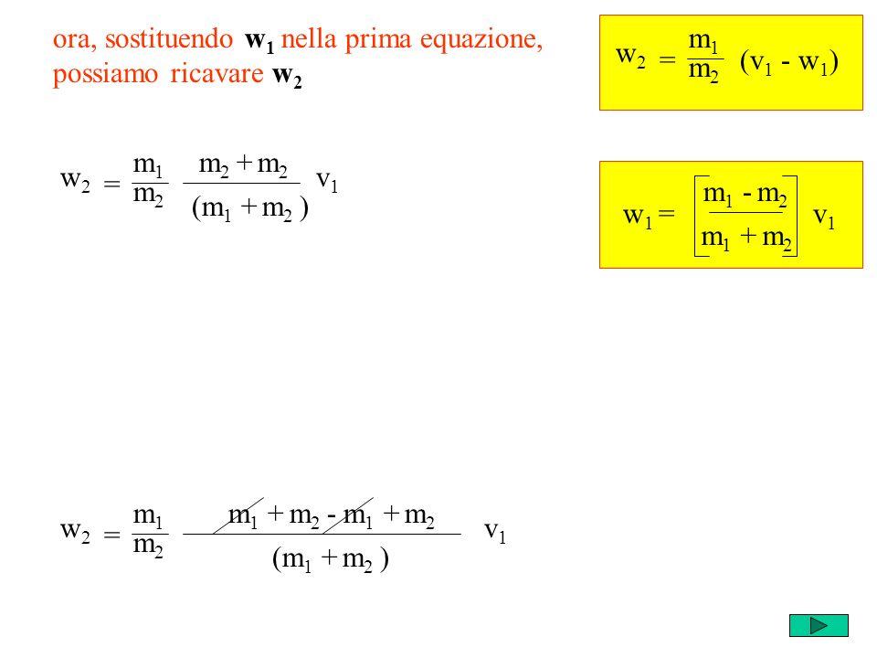 m1m1 m2m2 = w2w2 (v 1 - w 1 ) ora, sostituendo w 1 nella prima equazione, possiamo ricavare w 2 w 1 = m 1 - m 2 v1v1 m 1 + m 2 m2m2 = w2w2 m1m1 v1v1 (m 1 + m 2 ) m 1 + m 2 - m 1 + m 2 m2m2 = w2w2 m1m1 v1v1 (m 1 + m 2 ) m 2 + m 2
