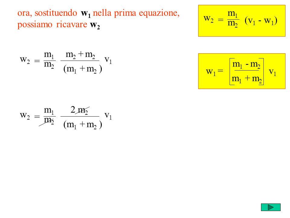 m1m1 m2m2 = w2w2 (v 1 - w 1 ) ora, sostituendo w 1 nella prima equazione, possiamo ricavare w 2 w 1 = m 1 - m 2 v1v1 m 1 + m 2 m2m2 = w2w2 m1m1 v1v1 (m 1 + m 2 ) m 2 + m 2 m2m2 = w2w2 m1m1 v1v1 (m 1 + m 2 ) 2 m 2