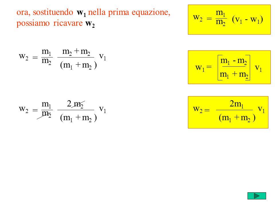 m1m1 m2m2 = w2w2 (v 1 - w 1 ) ora, sostituendo w 1 nella prima equazione, possiamo ricavare w 2 w 1 = m 1 - m 2 v1v1 m 1 + m 2 m2m2 = w2w2 m1m1 v1v1 (m 1 + m 2 ) m 2 + m 2 m2m2 = w2w2 m1m1 v1v1 (m 1 + m 2 ) 2 m 2 = w2w2 2m 1 v1v1 (m 1 + m 2 )