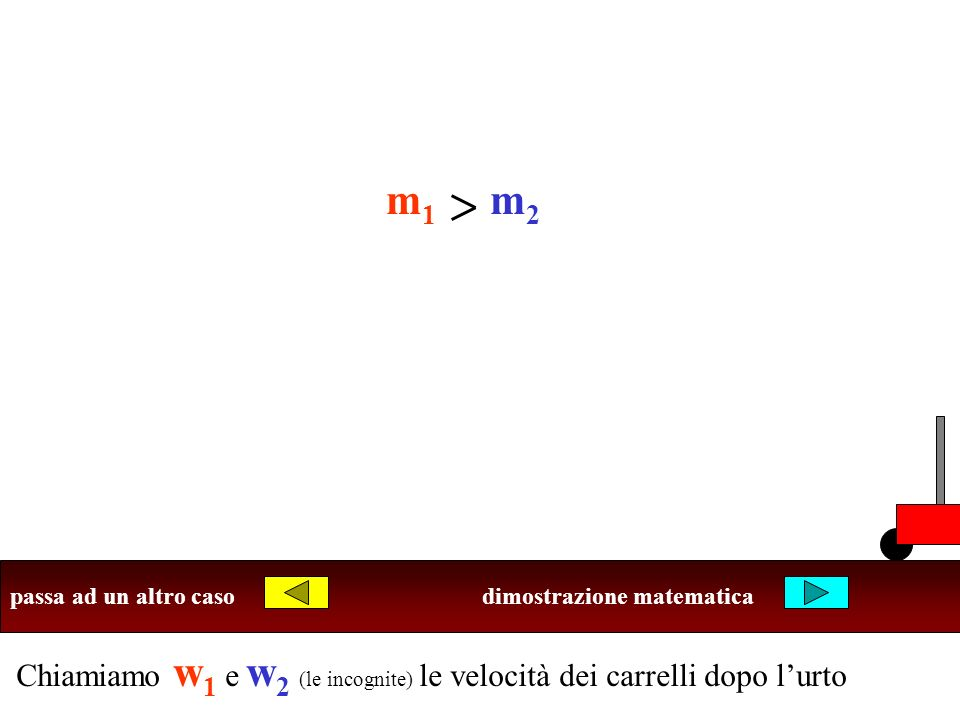 Chiamiamo w 1 e w 2 (le incognite) le velocità dei carrelli dopo lurto Ricordi che cosa succede negli altri casi? m1m1 m2m2 passa ad un altro casodimo