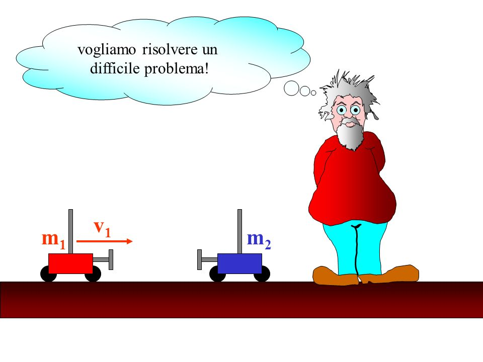 Chiamiamo w 1 e w 2 (le incognite) le velocità dei carrelli dopo lurto m2m2 v1v1 m1m1 m2m2 w1w1 m1m1 w2w2 PRIMA dellurtoDOPO lurto conservazione dellEnergia E tot = E tot Poiché i carrelli si muovono su un piano orizzontale, lenergia potenziale gravitazionale è uguale a zero, così come lenergia potenziale elastica, perché non vi sono molle.