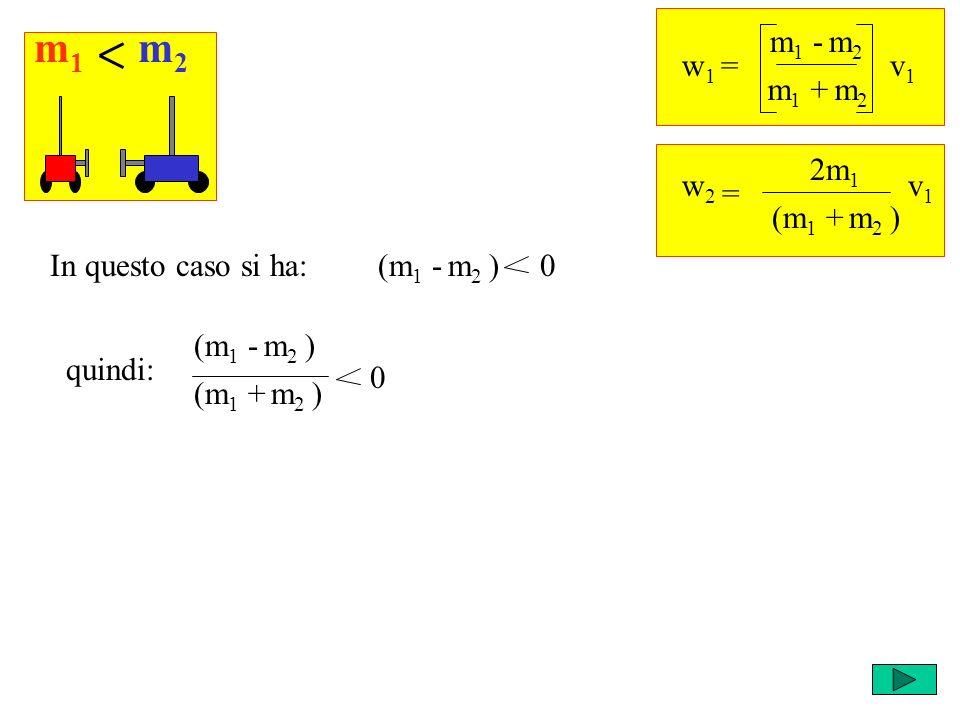 quindi: w 1 = m 1 - m 2 v1v1 m 1 + m 2 = w2w2 2m 1 v1v1 (m 1 + m 2 ) (m 1 - m 2 ) 0In questo caso si ha: m1m1 m2m2 (m 1 - m 2 ) (m 1 + m 2 ) 0