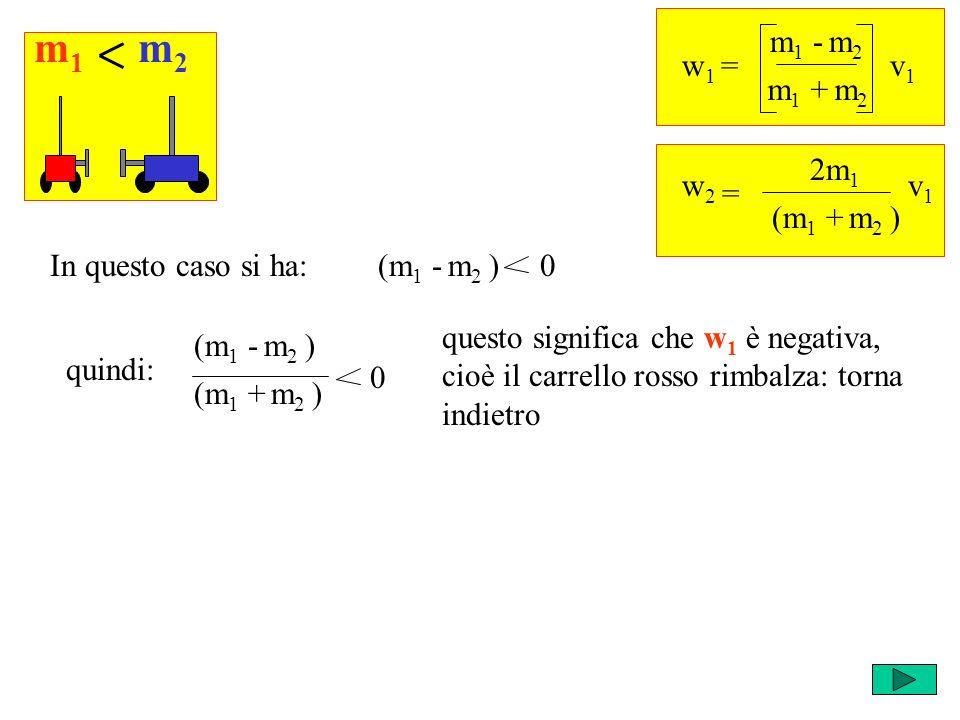 quindi: w 1 = m 1 - m 2 v1v1 m 1 + m 2 = w2w2 2m 1 v1v1 (m 1 + m 2 ) (m 1 - m 2 ) 0In questo caso si ha: m1m1 m2m2 (m 1 - m 2 ) (m 1 + m 2 ) 0 questo
