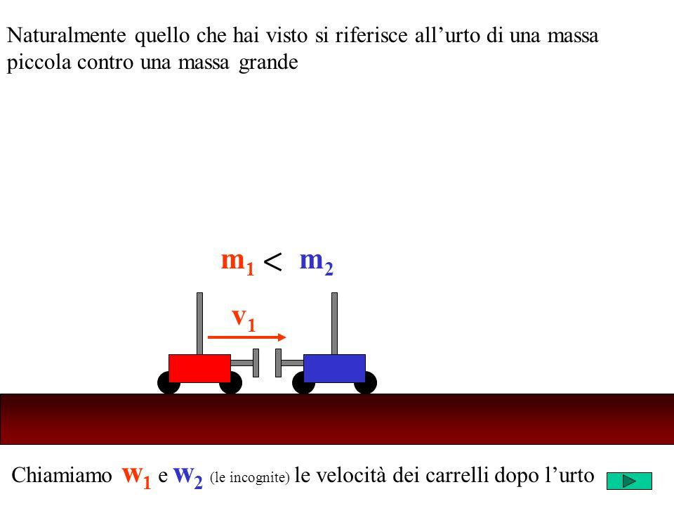 Naturalmente quello che hai visto si riferisce allurto di una massa piccola contro una massa grande m1m1 v1v1 m2m2