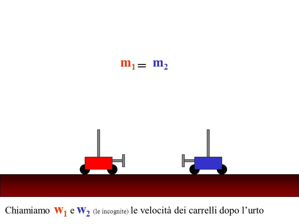 Chiamiamo w 1 e w 2 (le incognite) le velocità dei carrelli dopo lurto Ricordi che cosa succede negli altri casi? m1m1 m2m2 =