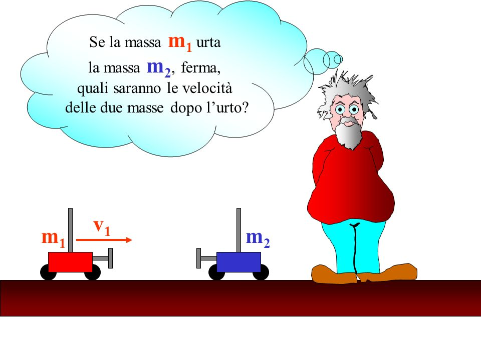 Chiamiamo w 1 e w 2 (le incognite) le velocità dei carrelli dopo lurto m2m2 v1v1 m1m1 m2m2 w1w1 m1m1 w2w2 PRIMA dellurtoDOPO lurto conservazione dellEnergia E tot = E tot E tot = m 1 v 1 2 +m 2.0 = m 1 v 1 2