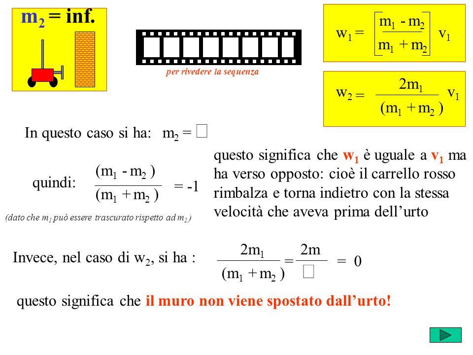 quindi: Ricordi che cosa succede negli altri casi? m 2 = In questo caso si ha: m 2 = inf. (m 1 - m 2 ) (m 1 + m 2 ) = -1 (dato che m 1 può essere tras