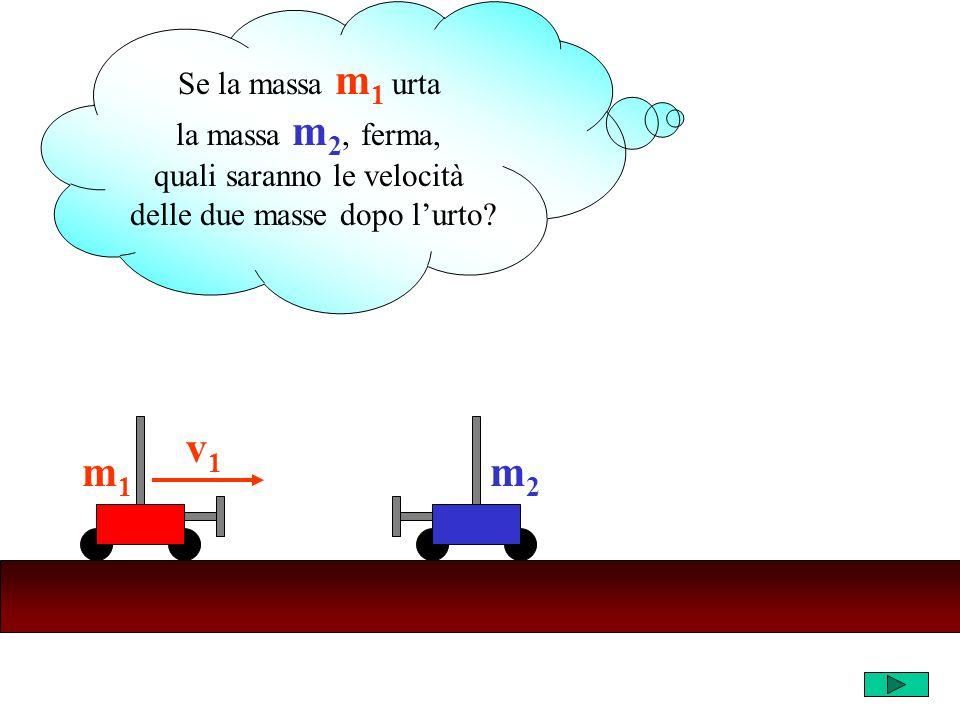 Chiamiamo w 1 e w 2 (le incognite) le velocità dei carrelli dopo lurto m2m2 v1v1 m1m1 m2m2 w1w1 m1m1 w2w2 PRIMA dellurtoDOPO lurto conservazione dellEnergia E tot = E tot E tot = m 1 v 1 2 +m 2.0 = m 1 v 1 2 E tot = m 1 w 1 2 + m 2 w 2 2