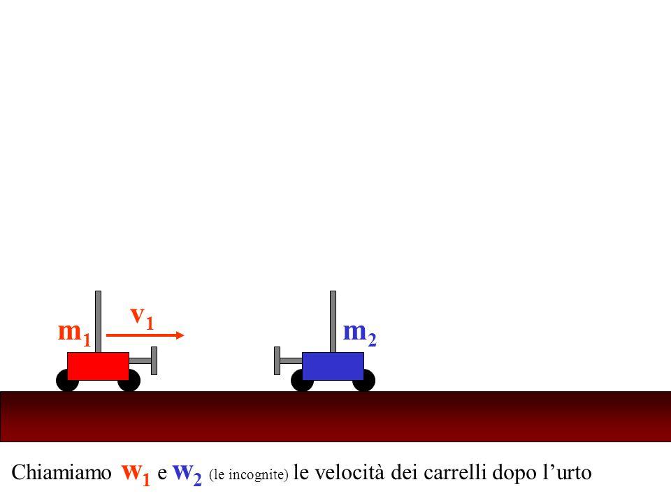 Chiamiamo w 1 e w 2 (le incognite) le velocità dei carrelli dopo lurto m2m2 v1v1 m1m1 m2m2 w1w1 m1m1 w2w2 PRIMA dellurtoDOPO lurto scriviamo allora il sistema di 2 equazioni nelle due incognite w 1 e w 2 m 1 v 1 2 = m 1 w 1 2 + m 2 w 2 2 m 1 v 1 = m 1 w 1 +m 2 w 2