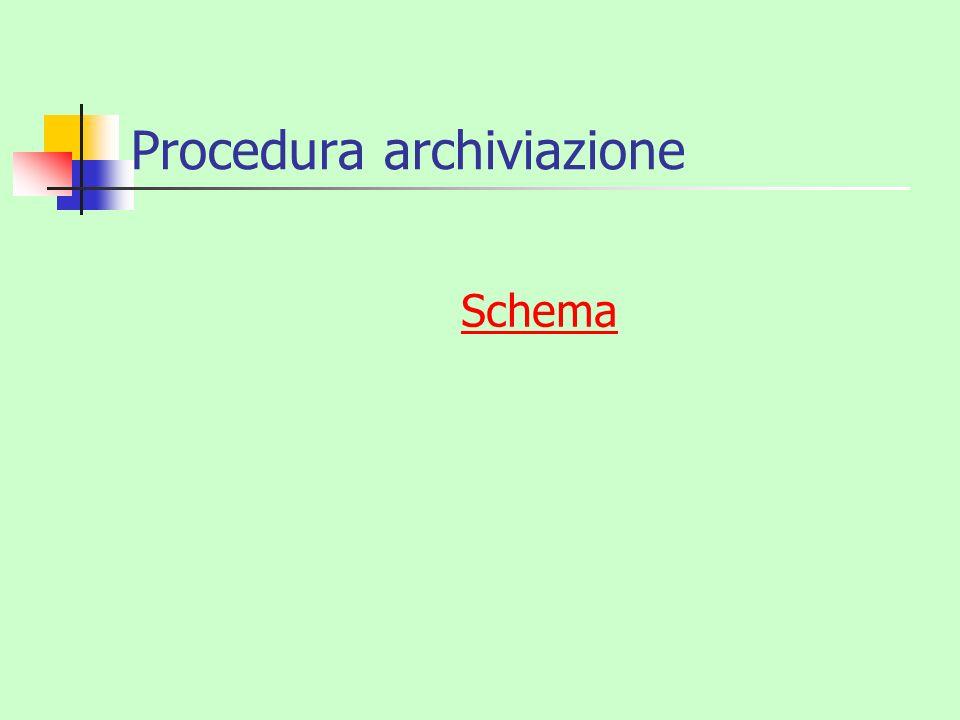 Procedura archiviazione Schema