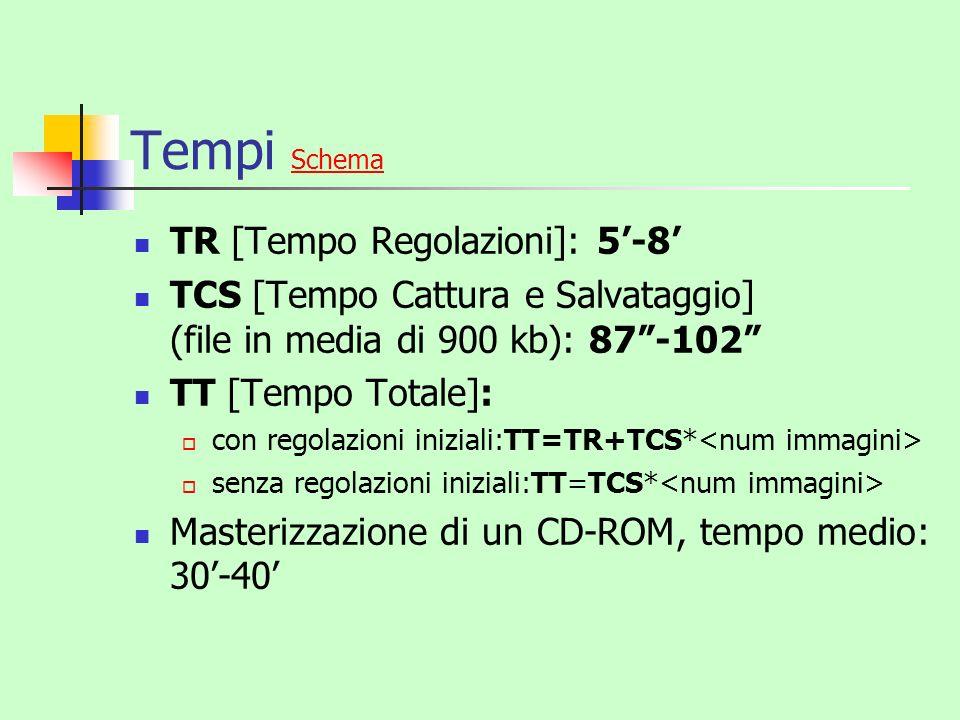 Tempi Schema Schema TR [Tempo Regolazioni]: 5-8 TCS [Tempo Cattura e Salvataggio] (file in media di 900 kb): 87-102 TT [Tempo Totale]: con regolazioni