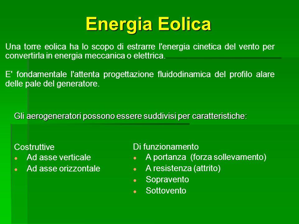 Energia Eolica Gli aerogeneratori possono essere suddivisi per caratteristiche: Costruttive Ad asse verticale Ad asse orizzontale Di funzionamento A p