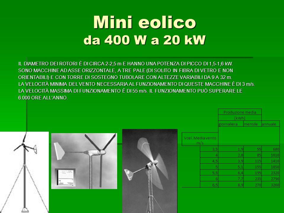 Mini eolico da 400 W a 20 kW IL DIAMETRO DEI ROTORI È DI CIRCA 2-2,5 m E HANNO UNA POTENZA DI PICCO DI 1,5-1,6 kW. SONO MACCHINE AD ASSE ORIZZONTALE,