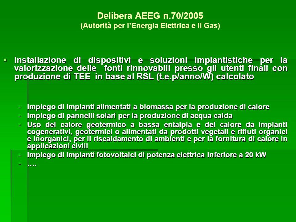 installazione di dispositivi e soluzioni impiantistiche per la valorizzazione delle fonti rinnovabili presso gli utenti finali con produzione di TEE i