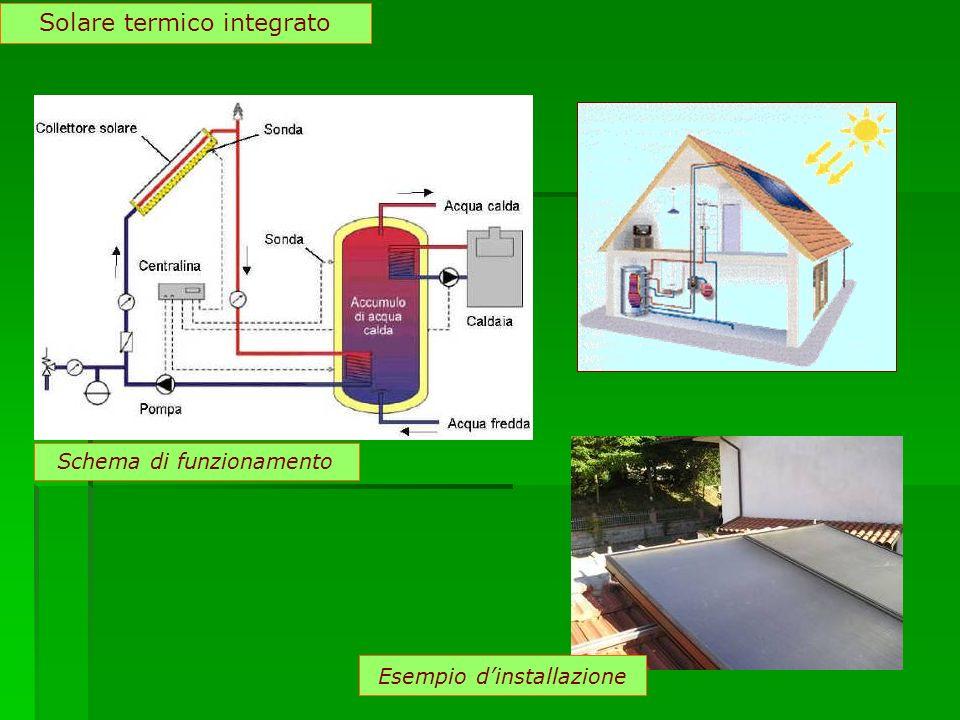 Solare termico integrato Schema di funzionamento Esempio dinstallazione