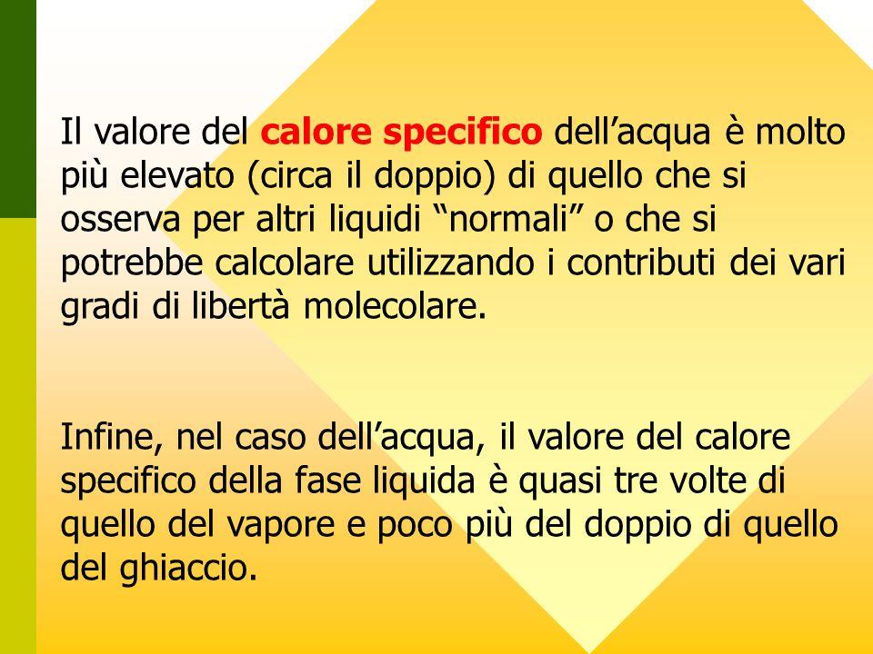 Il valore del calore specifico dellacqua è molto più elevato (circa il doppio) di quello che si osserva per altri liquidi normali o che si potrebbe ca