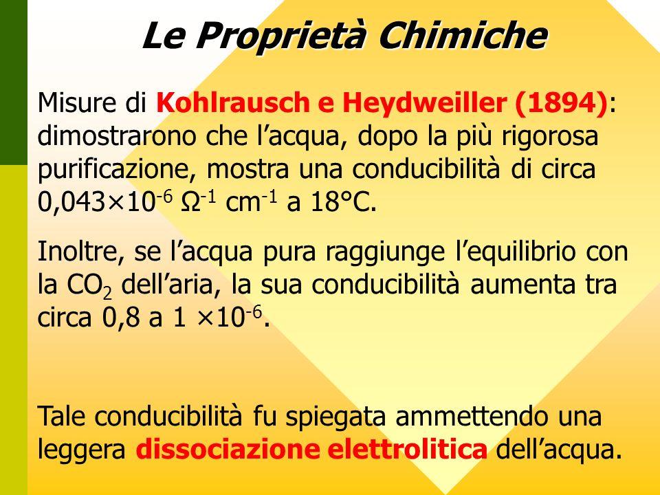 Misure di Kohlrausch e Heydweiller (1894): dimostrarono che lacqua, dopo la più rigorosa purificazione, mostra una conducibilità di circa 0,043×10 -6