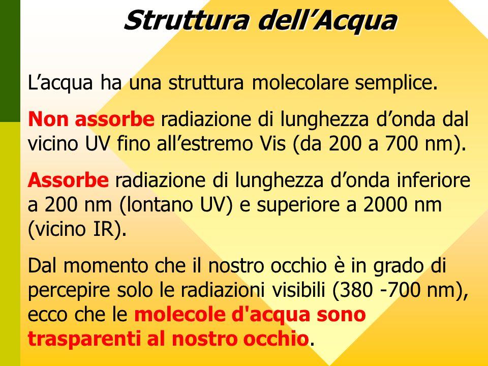 Lacqua ha una struttura molecolare semplice. Non assorbe radiazione di lunghezza donda dal vicino UV fino allestremo Vis (da 200 a 700 nm). Assorbe ra