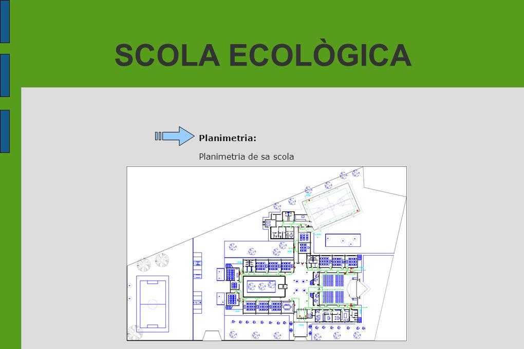 SCOLA ECOLÒGICA Planimetria: Planimetria de sa scola