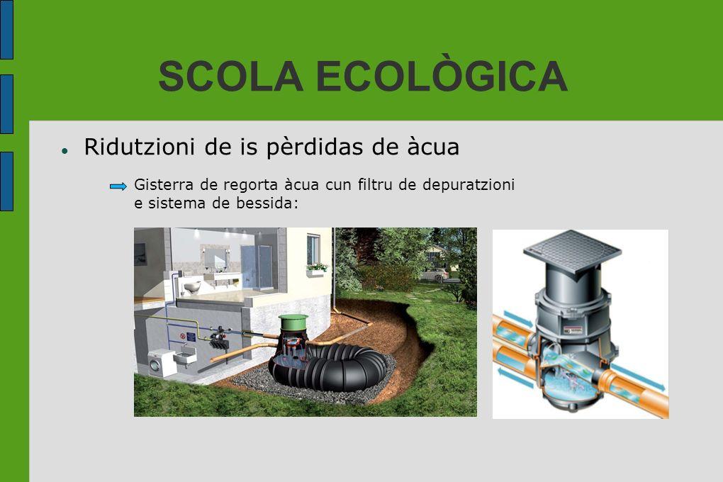 SCOLA ECOLÒGICA Ridutzioni de is pèrdidas de àcua Gisterra de regorta àcua cun filtru de depuratzioni e sistema de bessida: