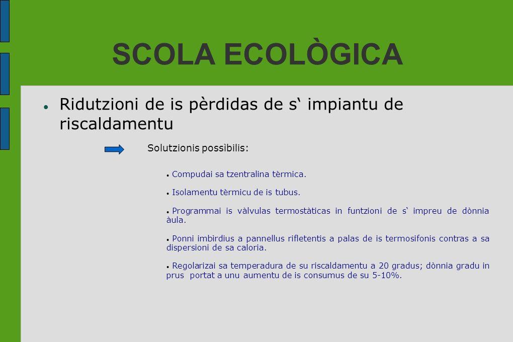 SCOLA ECOLÒGICA Ridutzioni de is pèrdidas de s impiantu de riscaldamentu Solutzionis possìbilis: Compudai sa tzentralina tèrmica. Isolamentu tèrmicu d