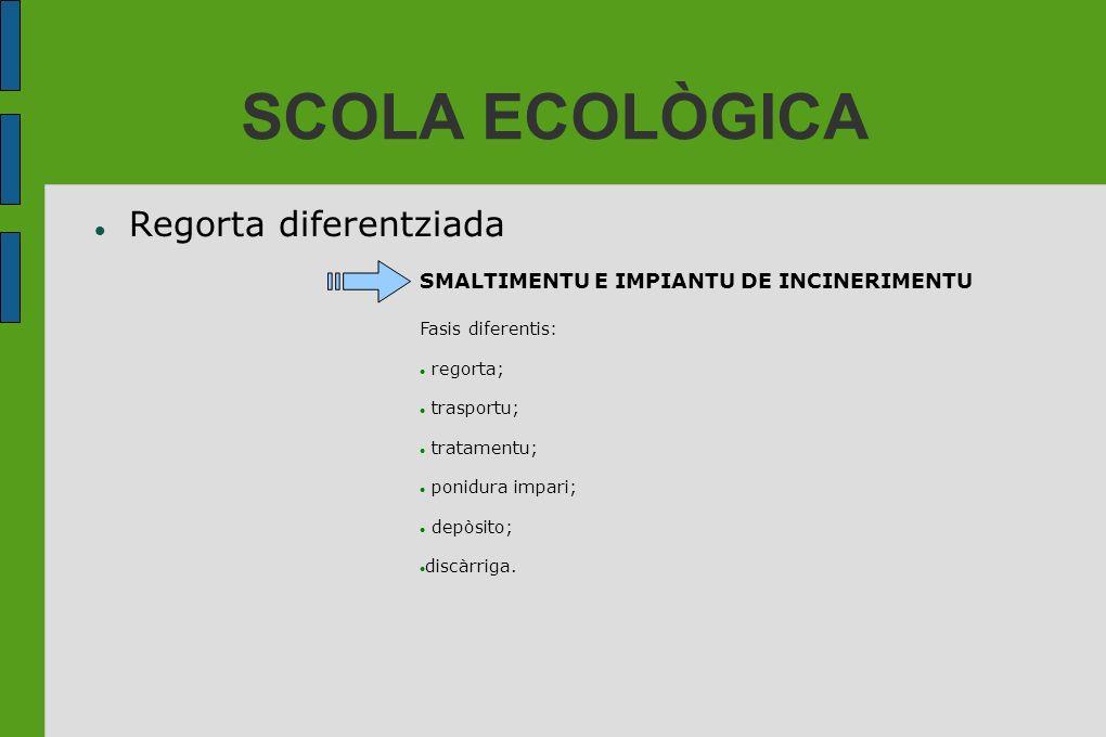 SCOLA ECOLÒGICA Regorta diferentziada SMALTIMENTU E IMPIANTU DE INCINERIMENTU Fasis diferentis: regorta; trasportu; tratamentu; ponidura impari; depòs
