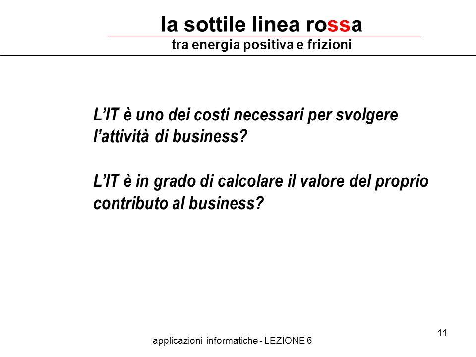 applicazioni informatiche - LEZIONE 6 11 la sottile linea rossa tra energia positiva e frizioni LIT è uno dei costi necessari per svolgere lattività di business.