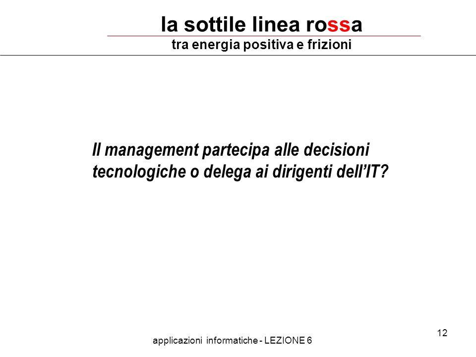 applicazioni informatiche - LEZIONE 6 12 la sottile linea rossa tra energia positiva e frizioni Il management partecipa alle decisioni tecnologiche o delega ai dirigenti dellIT