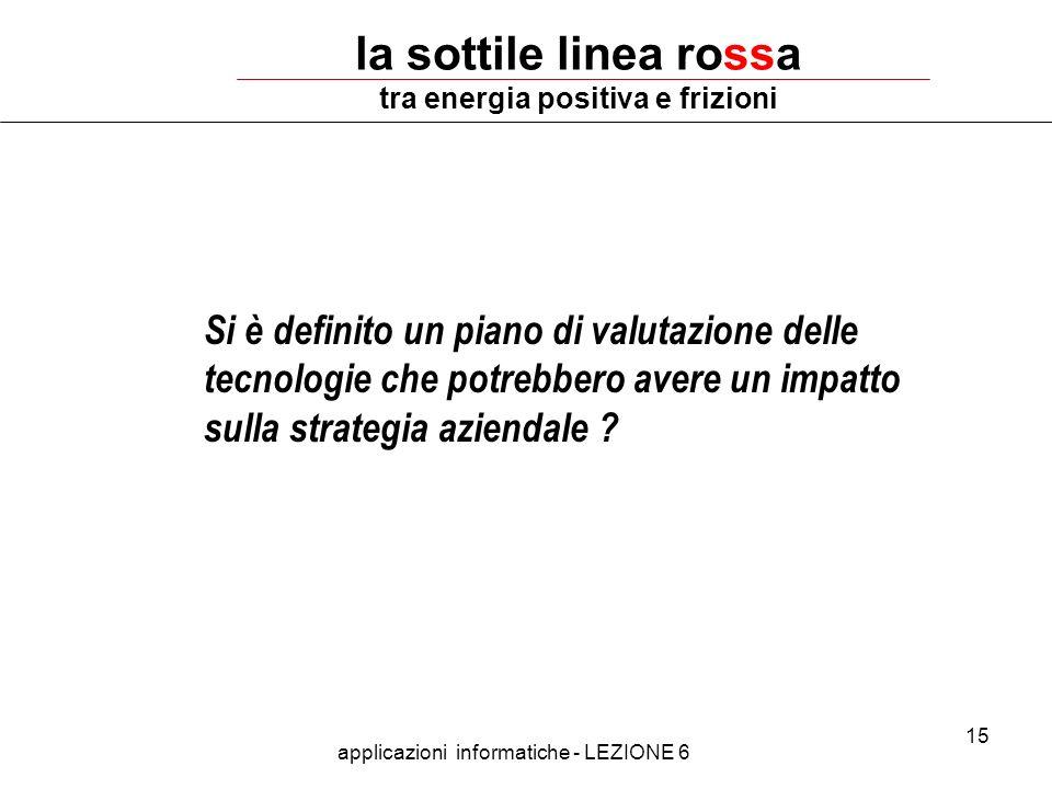 applicazioni informatiche - LEZIONE 6 15 la sottile linea rossa tra energia positiva e frizioni Si è definito un piano di valutazione delle tecnologie che potrebbero avere un impatto sulla strategia aziendale