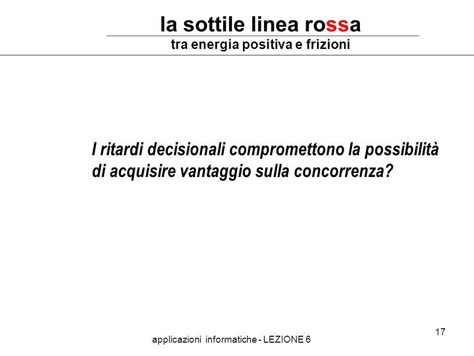 applicazioni informatiche - LEZIONE 6 17 la sottile linea rossa tra energia positiva e frizioni I ritardi decisionali compromettono la possibilità di acquisire vantaggio sulla concorrenza