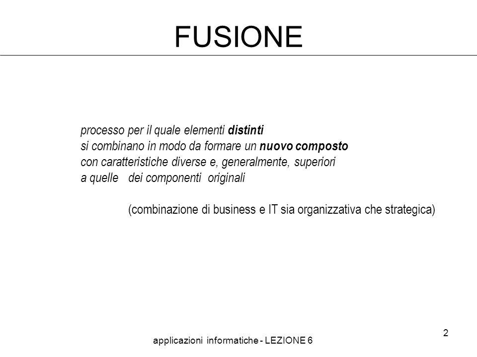 applicazioni informatiche - LEZIONE 6 2 FUSIONE processo per il quale elementi distinti si combinano in modo da formare un nuovo composto con caratteristiche diverse e, generalmente, superiori a quelle dei componenti originali (combinazione di business e IT sia organizzativa che strategica)